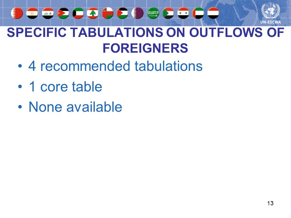 13 SPECIFIC TABULATIONS ON OUTFLOWS OF FOREIGNERS 4 recommended tabulations 1 core table None available