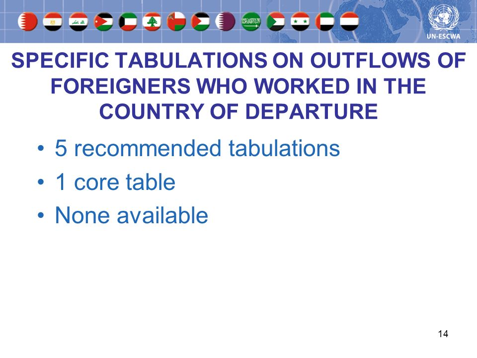 14 SPECIFIC TABULATIONS ON OUTFLOWS OF FOREIGNERS WHO WORKED IN THE COUNTRY OF DEPARTURE 5 recommended tabulations 1 core table None available