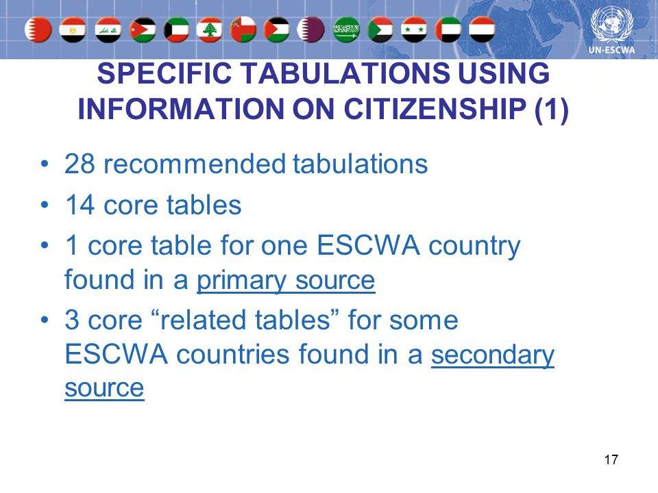 17 SPECIFIC TABULATIONS USING INFORMATION ON CITIZENSHIP (1) 28 recommended tabulations 14 core tables 1 core table for one ESCWA country found in a primary source 3 core related tables for some ESCWA countries found in a secondary source
