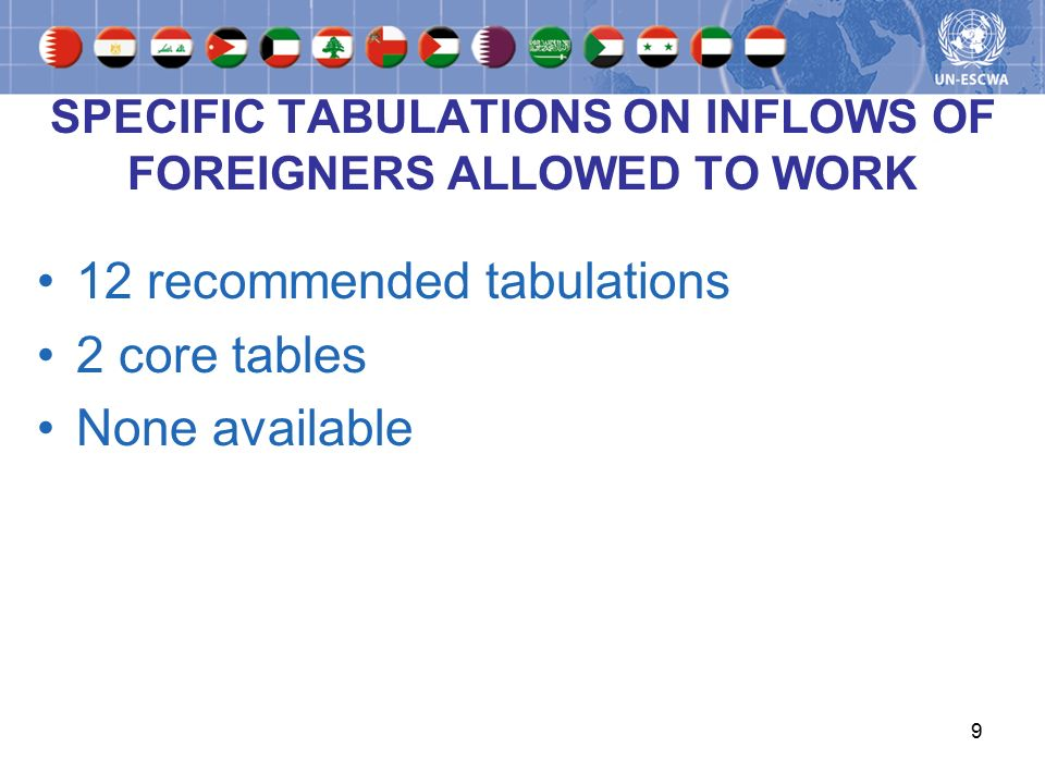 9 SPECIFIC TABULATIONS ON INFLOWS OF FOREIGNERS ALLOWED TO WORK 12 recommended tabulations 2 core tables None available