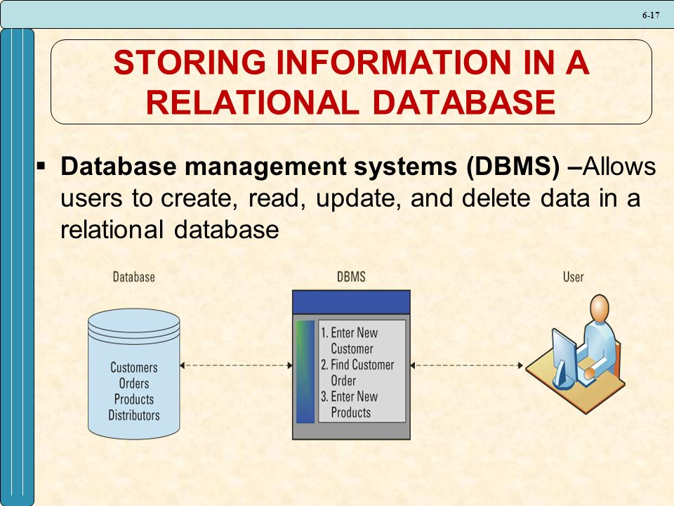 6-17 STORING INFORMATION IN A RELATIONAL DATABASE  Database management systems (DBMS) –Allows users to create, read, update, and delete data in a relational database