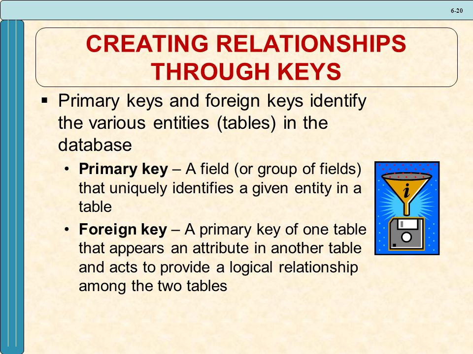 6-20 CREATING RELATIONSHIPS THROUGH KEYS  Primary keys and foreign keys identify the various entities (tables) in the database Primary key – A field (or group of fields) that uniquely identifies a given entity in a table Foreign key – A primary key of one table that appears an attribute in another table and acts to provide a logical relationship among the two tables