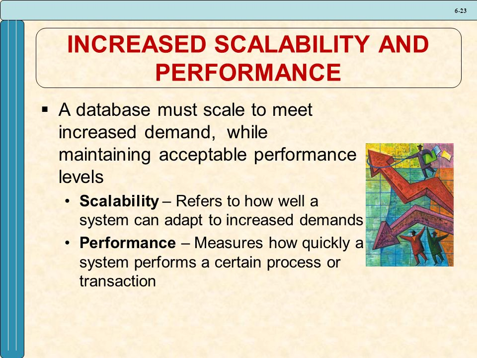 6-23 INCREASED SCALABILITY AND PERFORMANCE  A database must scale to meet increased demand, while maintaining acceptable performance levels Scalability – Refers to how well a system can adapt to increased demands Performance – Measures how quickly a system performs a certain process or transaction