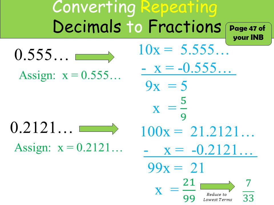 math worksheet : writing terminating decimals as fractions worksheets  lesson 5 6  : Recurring Decimals Worksheet