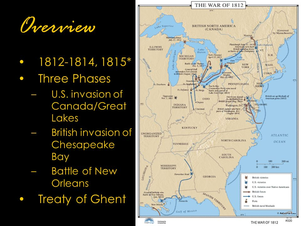 Overview , 1815* Three Phases –U.S.