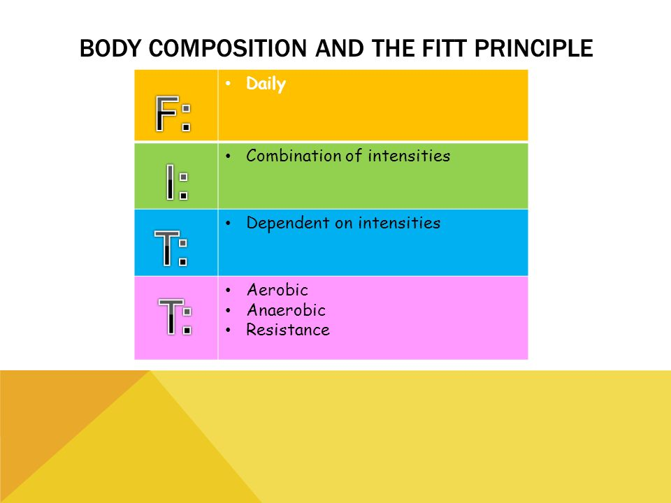 Fitt Principle Aerobic Endurance Related Keywords Suggestions – Fitt Principle Worksheet