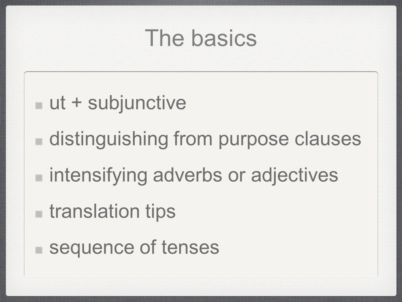 intensifying adverbs activities