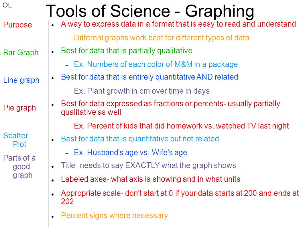 tools of science scientific method definition observe hypothesis