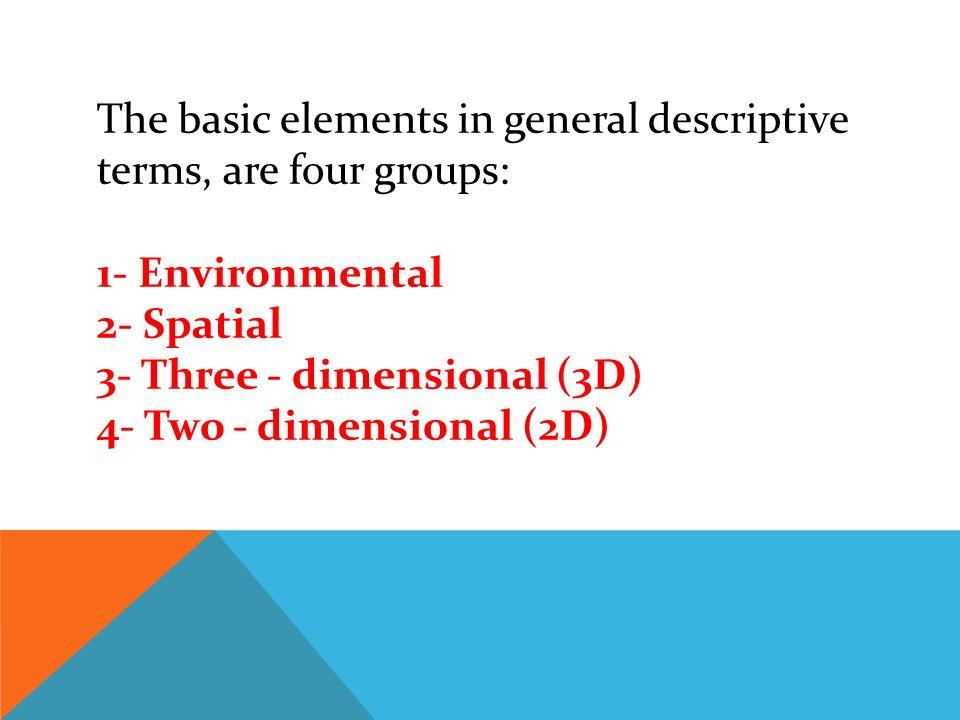 Basic Elements Of Interior Design interior design theory the elements of interior design. - ppt download