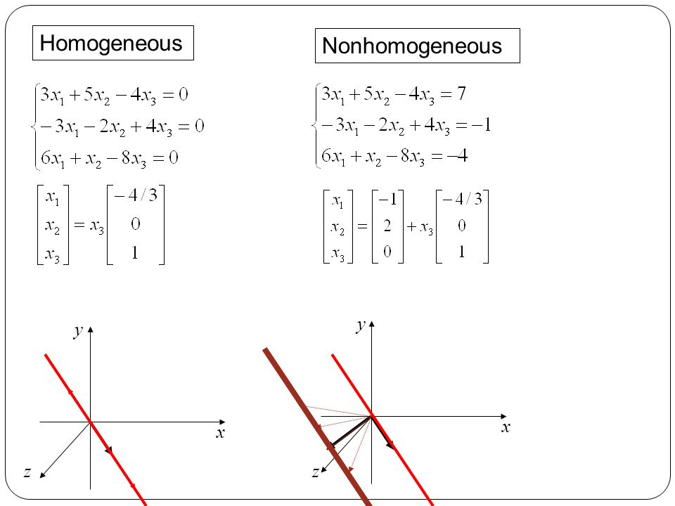 Homogeneous Nonhomogeneous x x y y zz