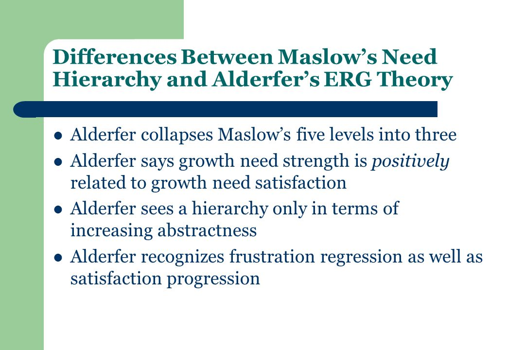 Differences Between Maslow's Need Hierarchy and Alderfer's ERG Theory Alderfer collapses Maslow's five levels into three Alderfer says growth need strength is positively related to growth need satisfaction Alderfer sees a hierarchy only in terms of increasing abstractness Alderfer recognizes frustration regression as well as satisfaction progression