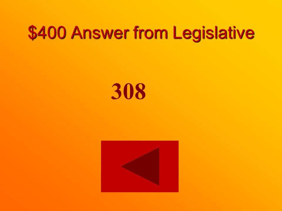$400 question from Legislative How many MPs are there currently