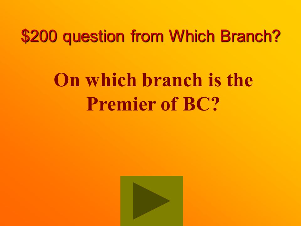 $100 Answer from Which Branch Legislative, executive, and judicial.