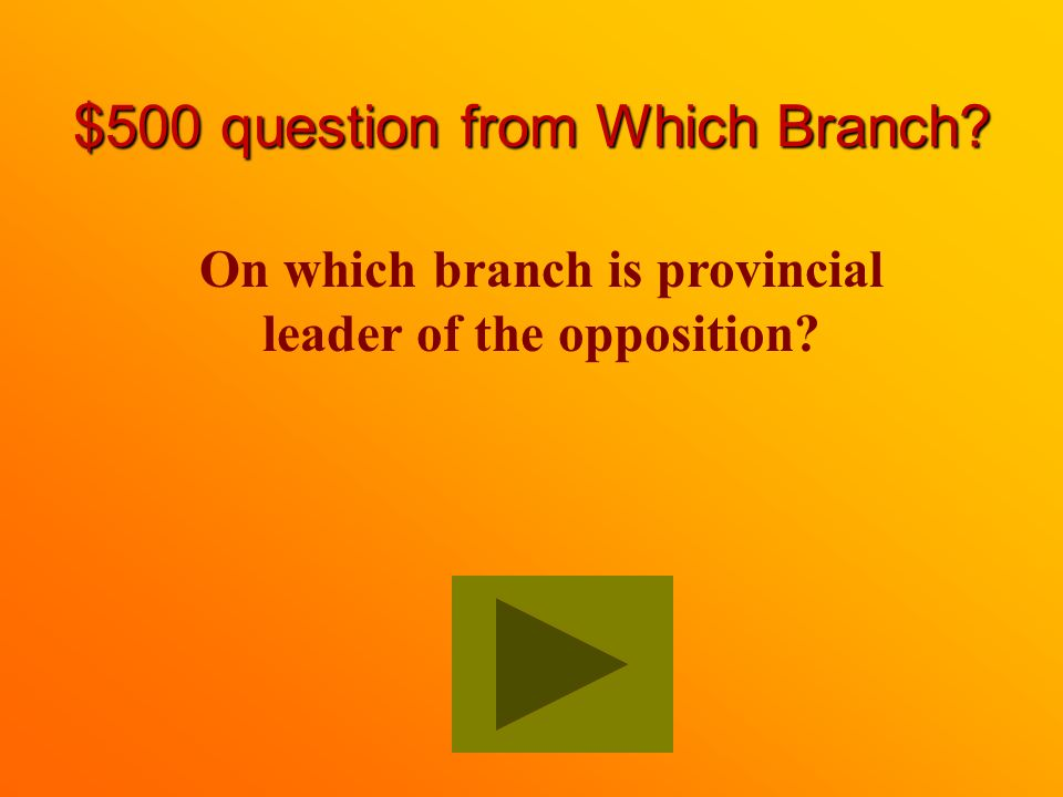 $400 Answer from Which Branch Judicial