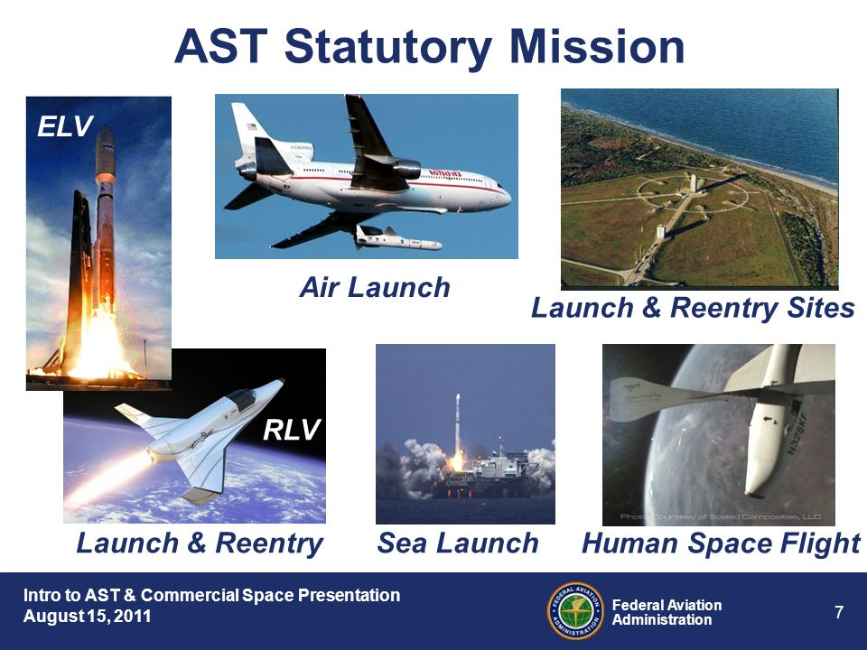 Intro to AST & Commercial Space Presentation August 15, 2011 Federal Aviation Administration 7 AST Statutory Mission Launch & Reentry Air Launch Human Space Flight Launch & Reentry Sites Sea Launch ELV RLV