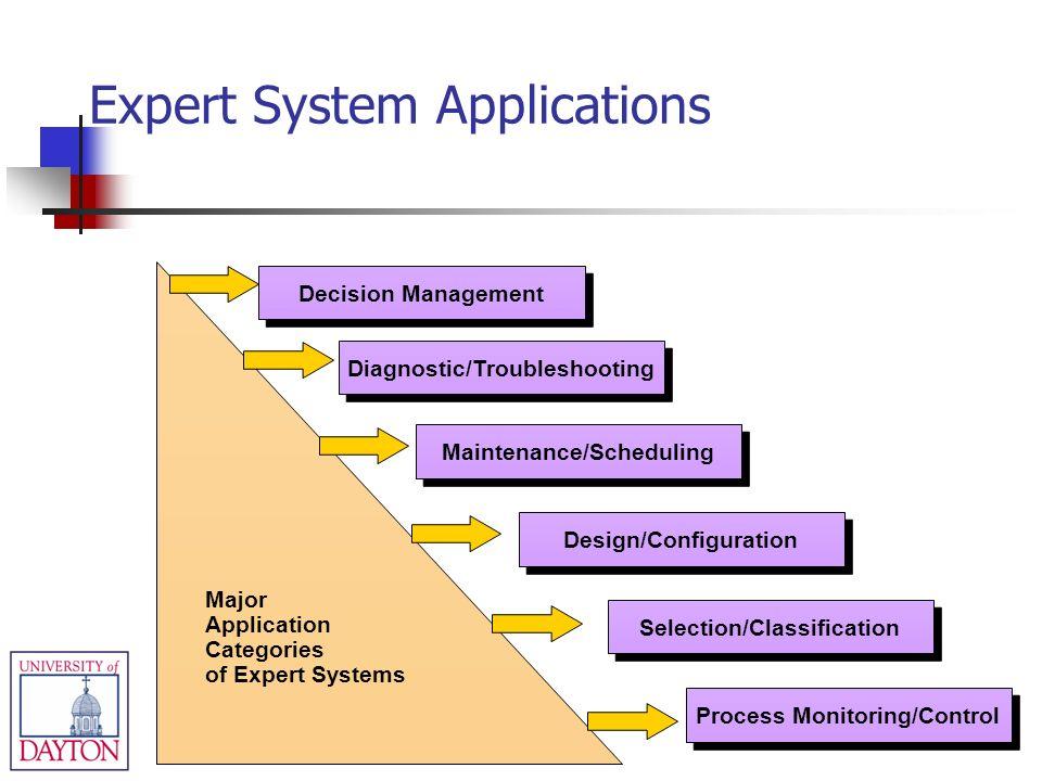 Image result for expert system application