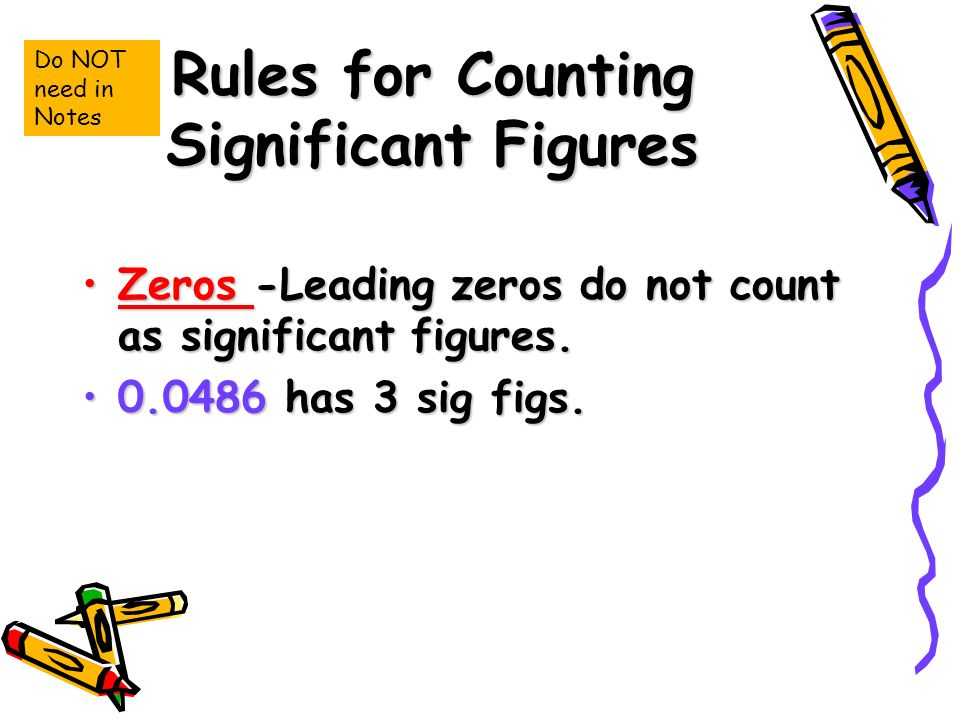 Rules for Counting Significant Figures Zeros -Leading zeros do not count as significant figures.Zeros -Leading zeros do not count as significant figures.
