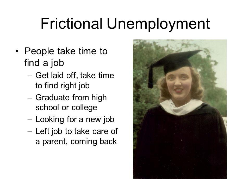 Black dress 3 6 months unemployment