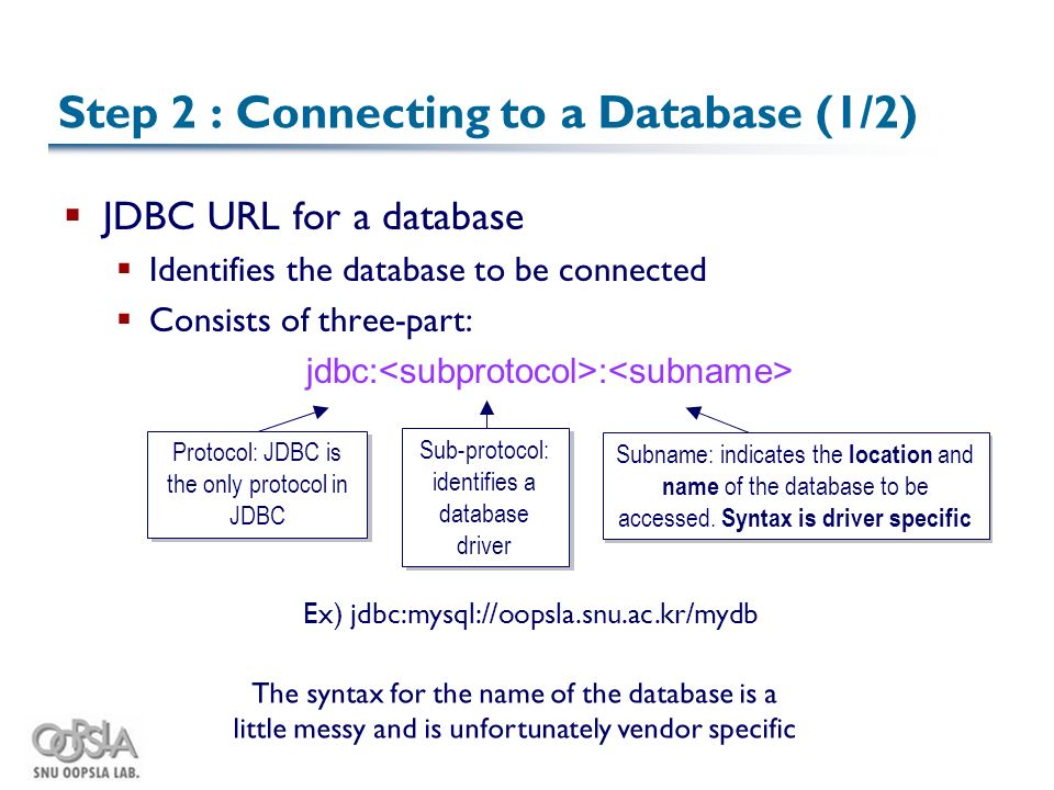 Step 2 : Connecting to a Database (1/2)  JDBC URL for a database  Identifies the database to be connected  Consists of three-part: jdbc: : Protocol: JDBC is the only protocol in JDBC Subname: indicates the location and name of the database to be accessed.