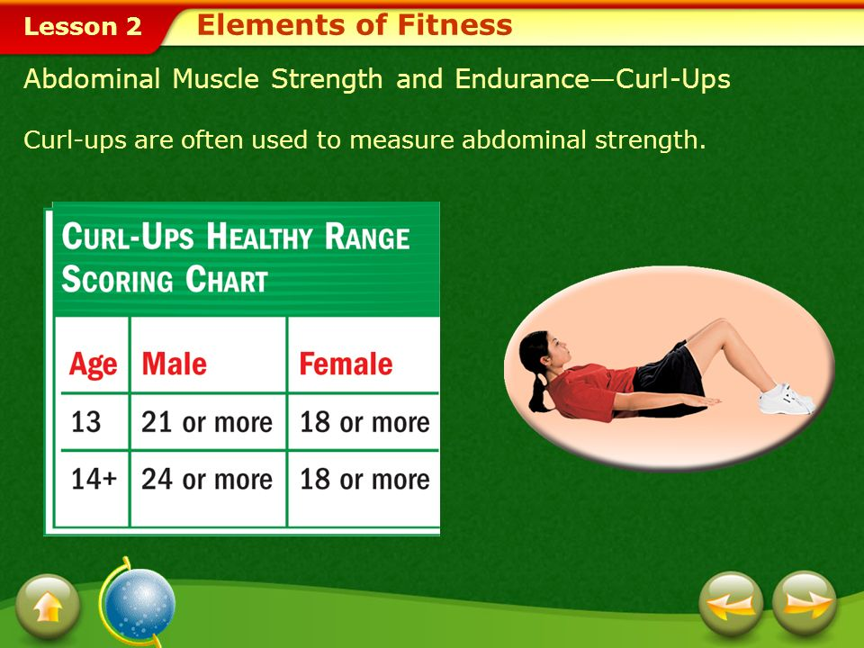Lesson 2 Measuring Muscular Strength and Endurance You need muscular strength for activities that involve lifting, pushing, or jumping, and muscular endurance to perform such activities repeatedly.