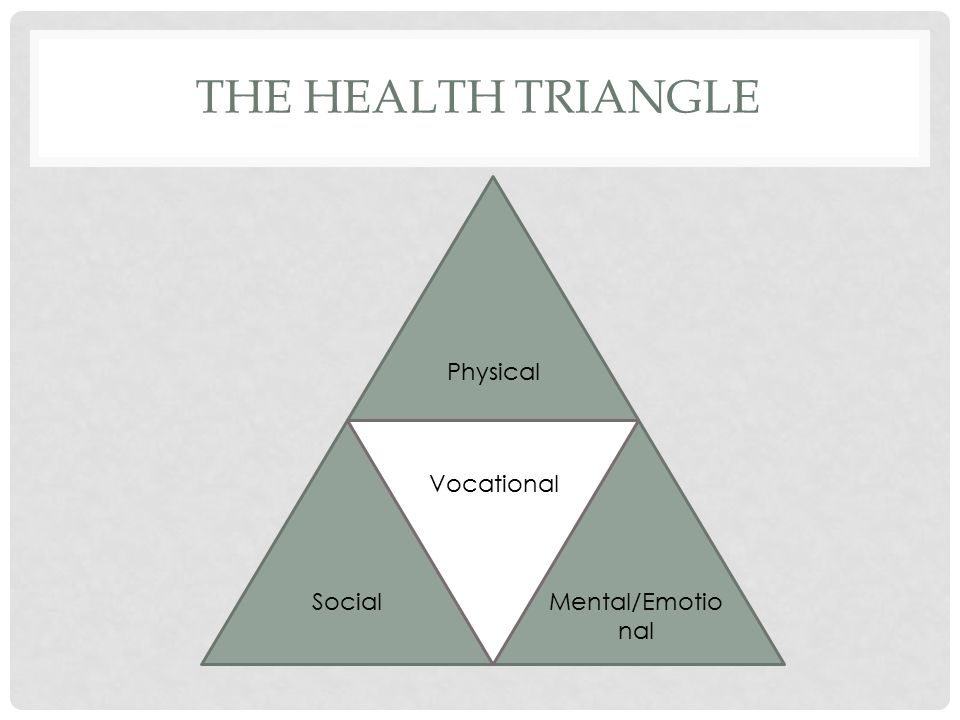 Health Triangle Worksheets Worksheets for all | Download and Share ...