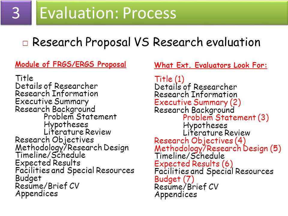 Research proposal evaluation