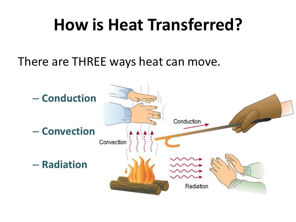 Conduction Convection Radiation Quiz Science. Convection Conduction And Radiation Heat Transfer Rh Slideplayer. Worksheet. Heat Transfer Conduction Worksheet At Mspartners.co