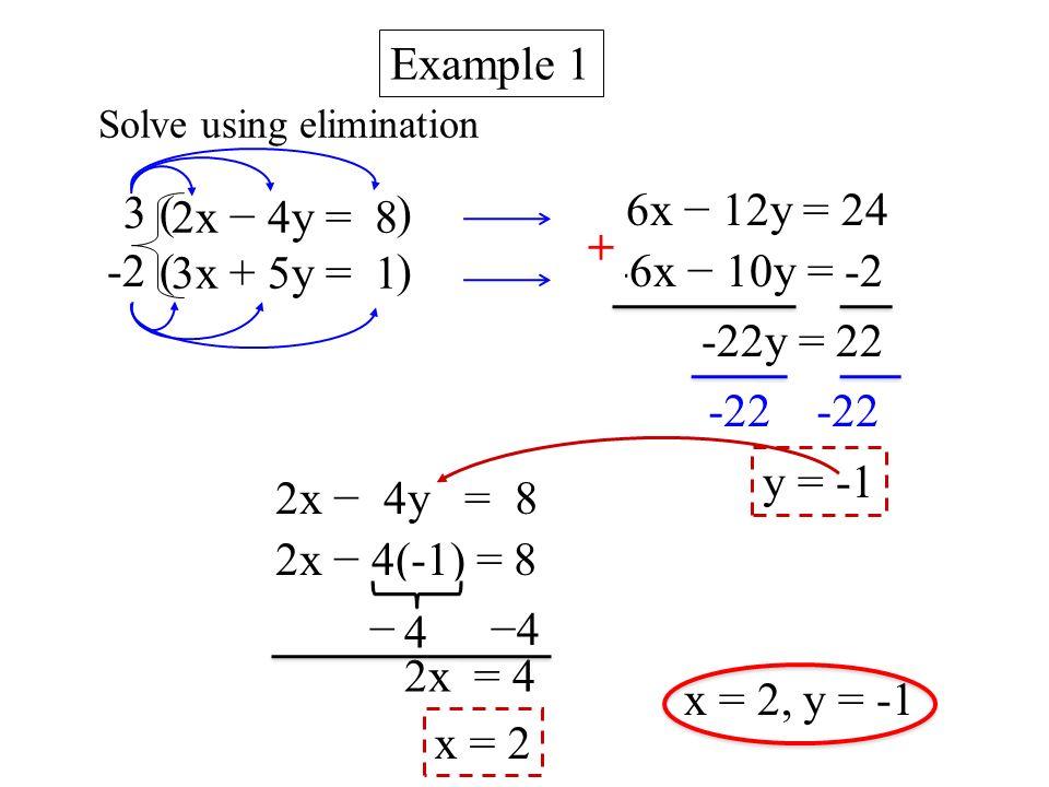 Solving Linear Equations With Elimination Talkchannels – Solving by Elimination Worksheet