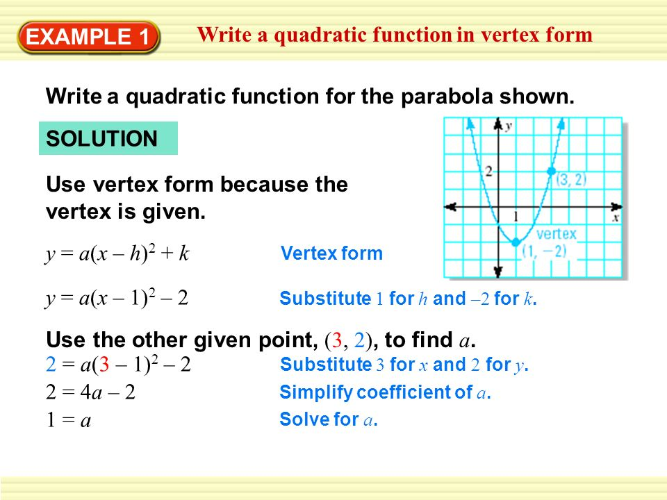 Writing Quadratic Equations In Vertex Form Term Paper Academic