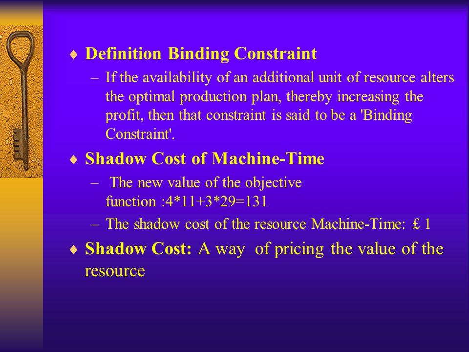 machine availability definition