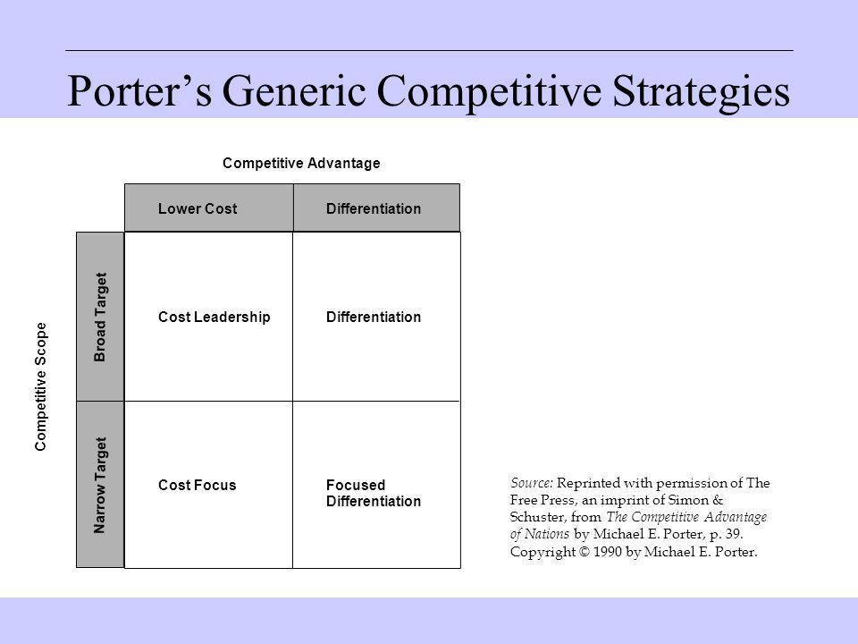 competitive advantageone competitive advantage of the Cost leadership cost leadership is the first competitive advantage businesses often attempt to gain cost leadership as an advantage occurs when a business is able to offer the same quality product as its competitors, but at a lower price.