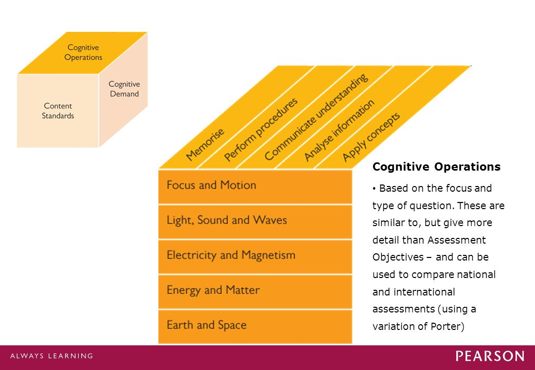 Cognitive Operations Based on the focus and type of question.
