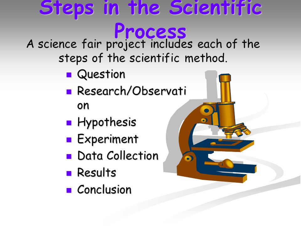 Steps in the Scientific Process Question Question Research/Observati on Research/Observati on Hypothesis Hypothesis Experiment Experiment Data Collection Data Collection Results Results Conclusion Conclusion A science fair project includes each of the steps of the scientific method.