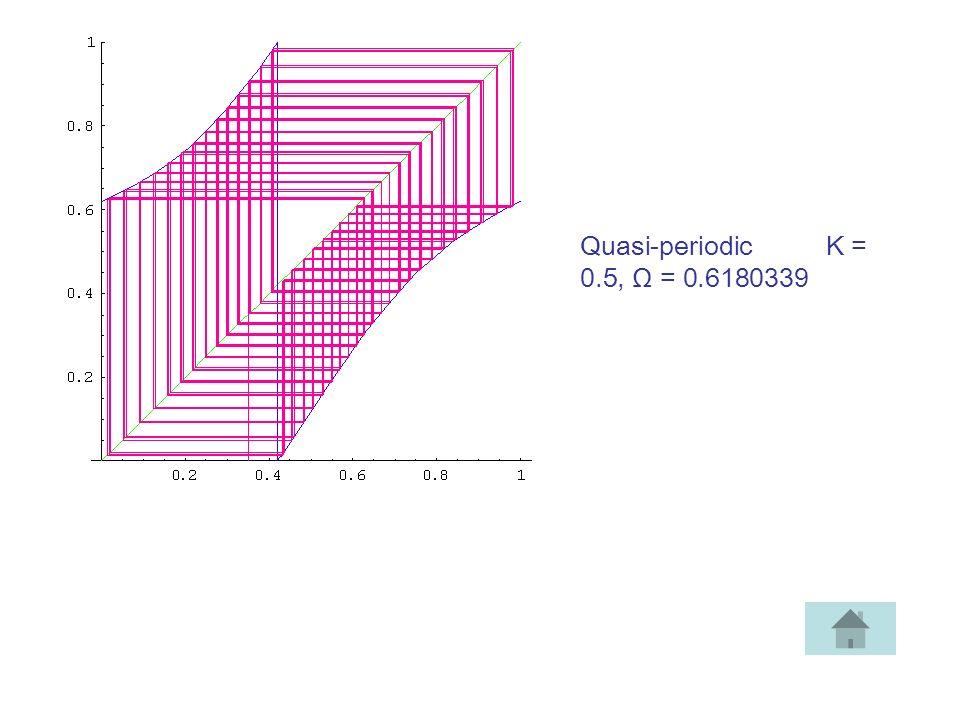 Quasi-periodic K = 0.5, Ω = 0.6180339