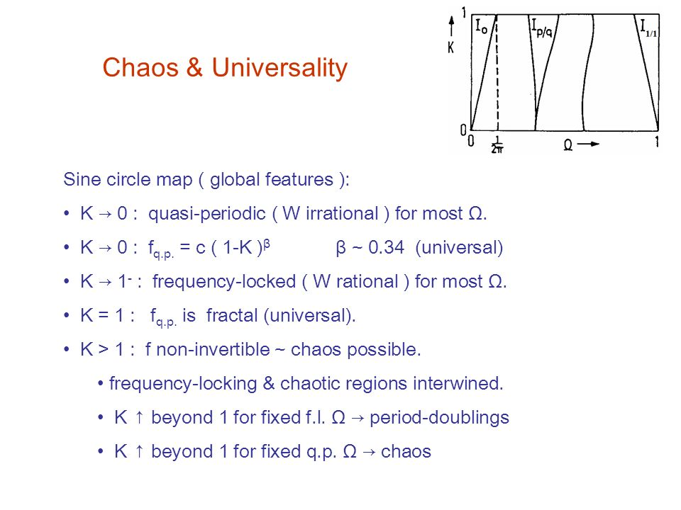Chaos & Universality Sine circle map ( global features ): K → 0 : quasi-periodic ( W irrational ) for most Ω.