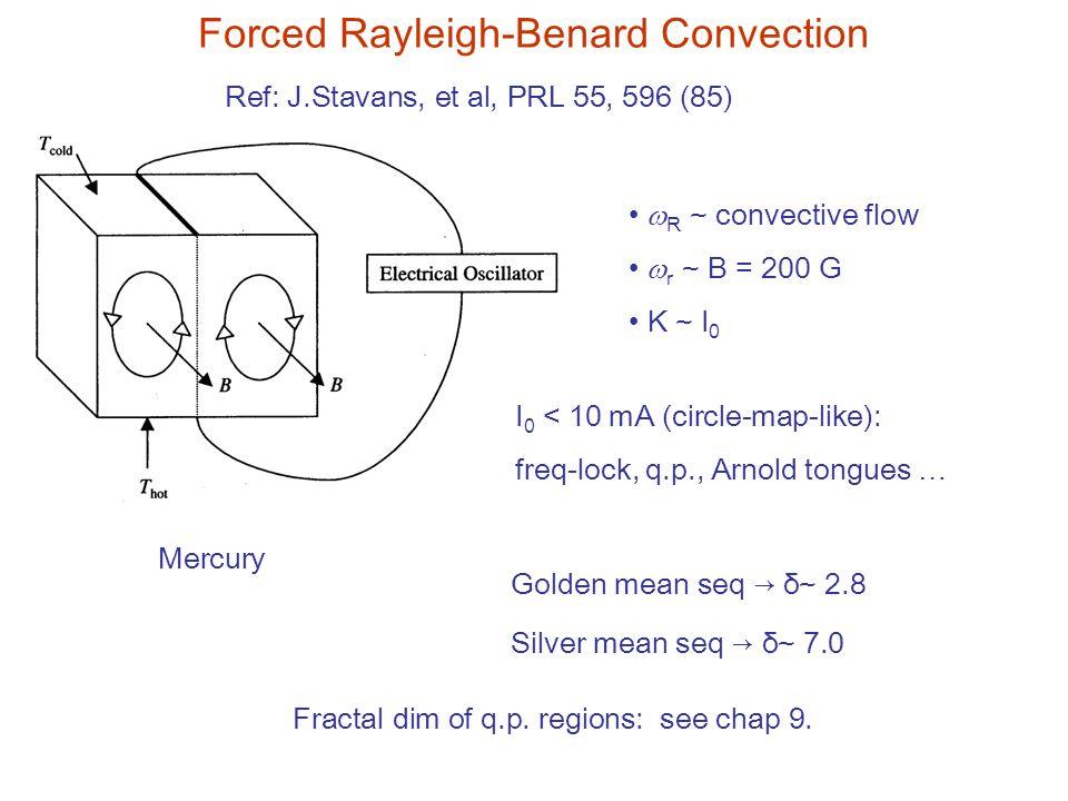 Forced Rayleigh-Benard Convection Ref: J.Stavans, et al, PRL 55, 596 (85)  R ~ convective flow  r ~ B = 200 G K ~ I 0 Mercury I 0 < 10 mA (circle-map-like): freq-lock, q.p., Arnold tongues … Golden mean seq → δ~ 2.8 Silver mean seq → δ~ 7.0 Fractal dim of q.p.