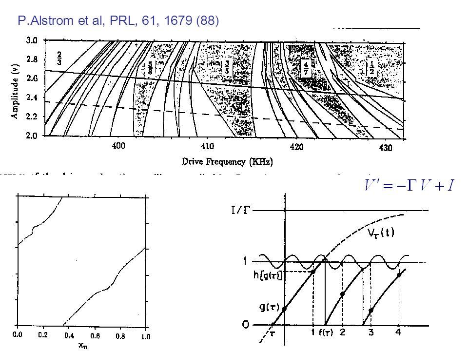 P.Alstrom et al, PRL, 61, 1679 (88)
