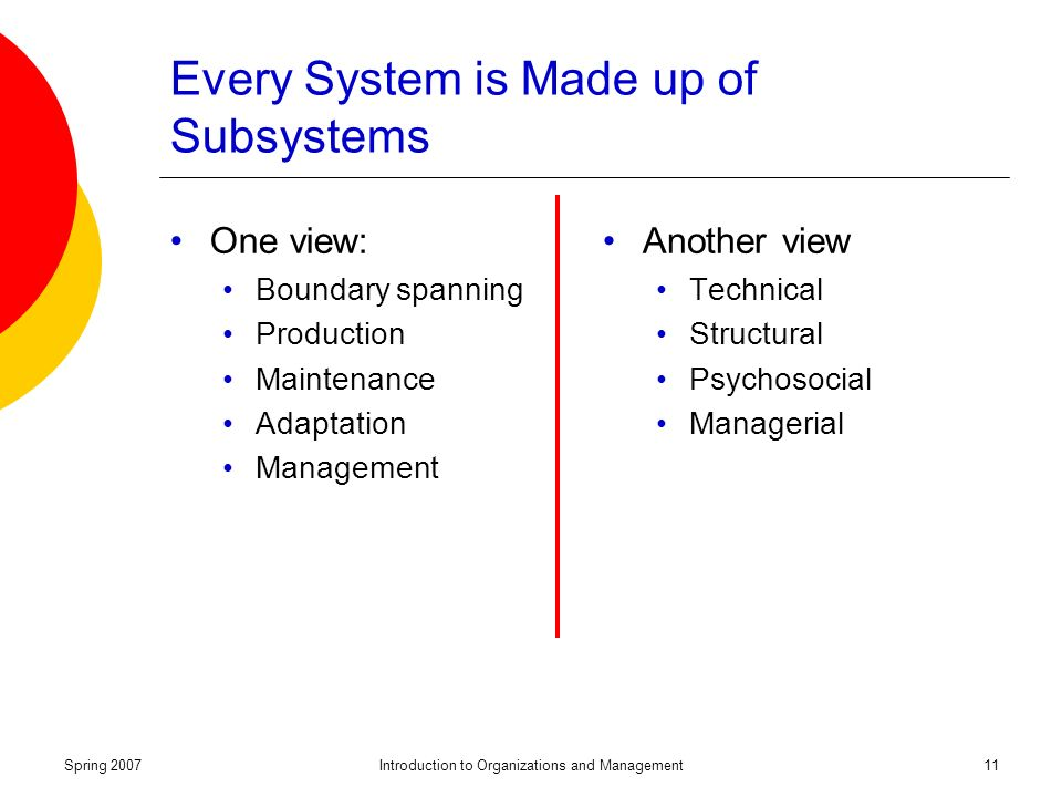 Spring 2007Introduction to Organizations and Management11 Every System is Made up of Subsystems One view: Boundary spanning Production Maintenance Adaptation Management Another view Technical Structural Psychosocial Managerial