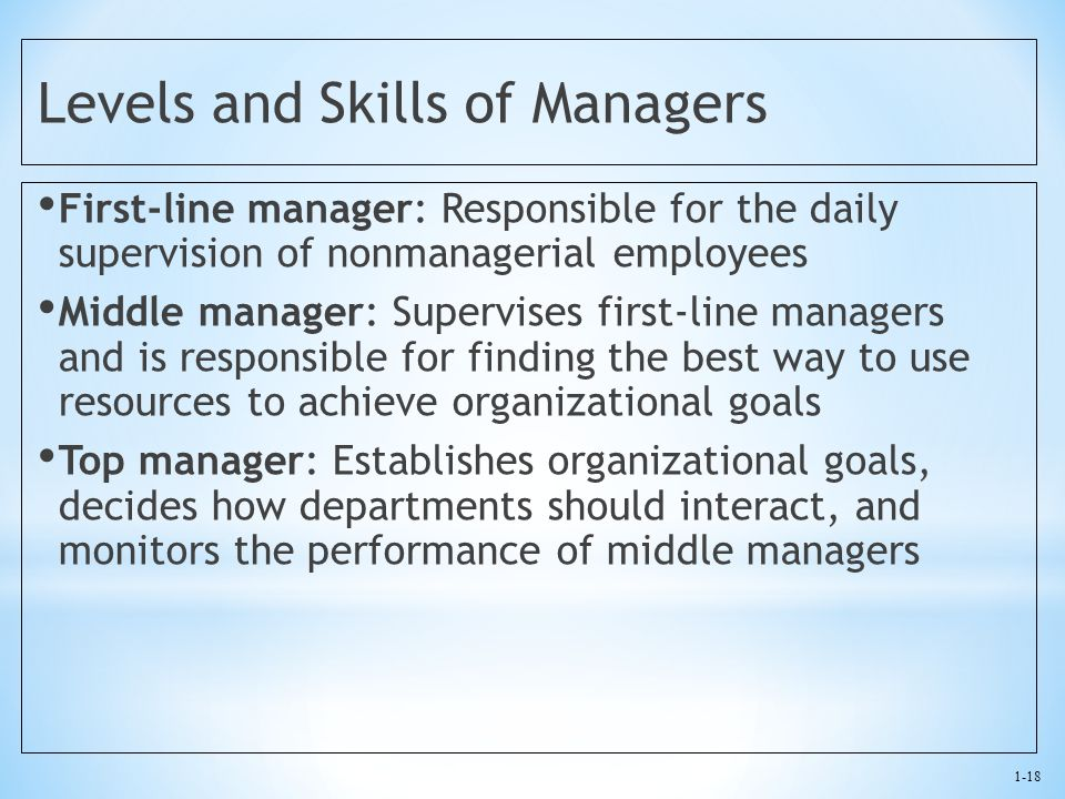 1-18 Levels and Skills of Managers First-line manager: Responsible for the daily supervision of nonmanagerial employees Middle manager: Supervises fir