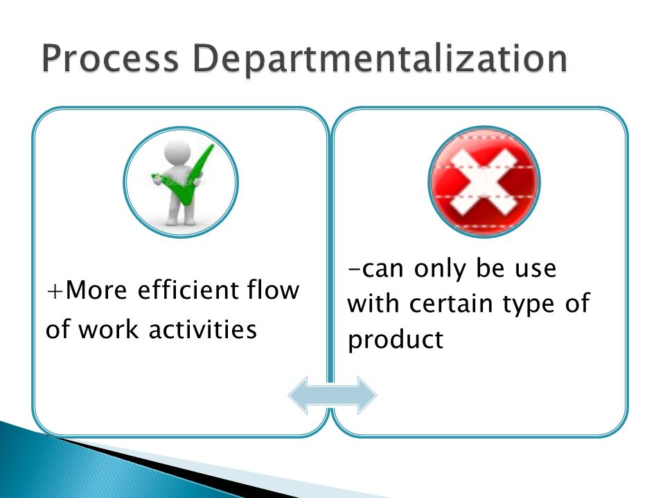 +More efficient flow of work activities -can only be use with certain type of product