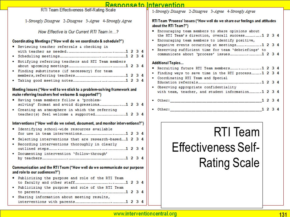 Response to Intervention RTI Team Effectiveness Self- Rating Scale