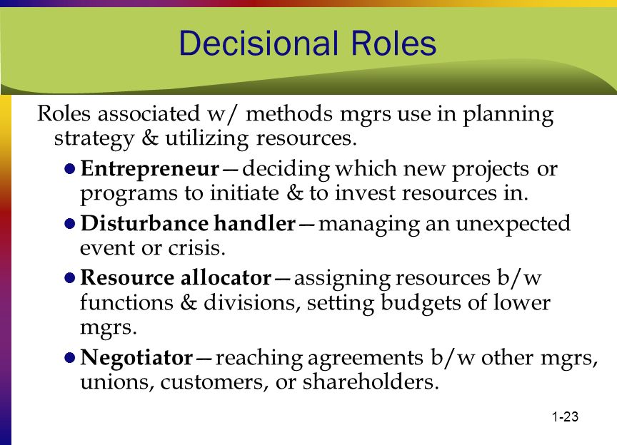 1-23 Decisional Roles Roles associated w/ methods mgrs use in planning strategy & utilizing resources. Entrepreneur —deciding which new projects or pr