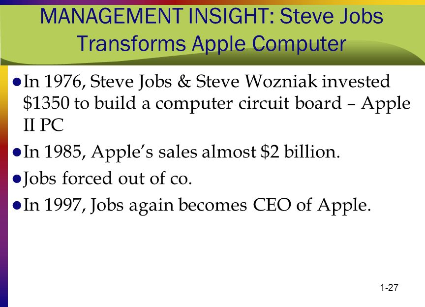 1-27 MANAGEMENT INSIGHT: Steve Jobs Transforms Apple Computer In 1976, Steve Jobs & Steve Wozniak invested $1350 to build a computer circuit board – A
