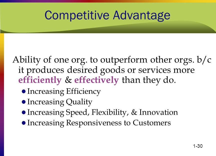 1-30 Competitive Advantage Ability of one org. to outperform other orgs. b/c it produces desired goods or services more efficiently & effectively than