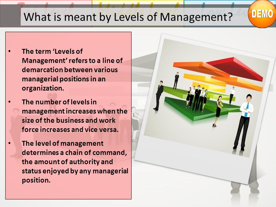 Middle LevelTop LevelLow Level What is meant by Levels of Management? The term 'Levels of Management' refers to a line of demarcation between various