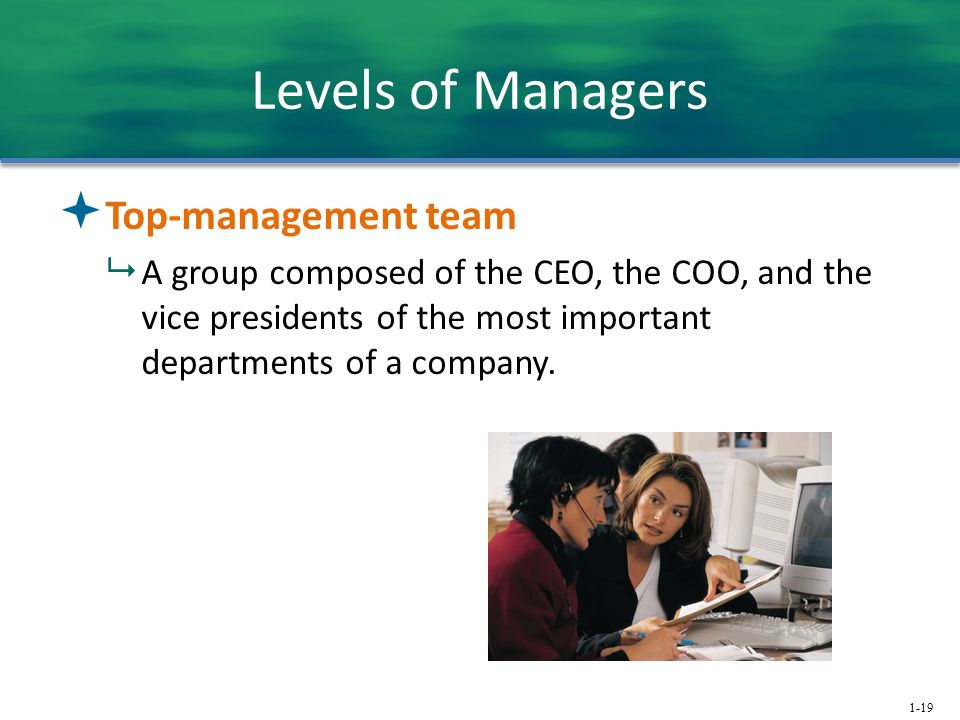 1-19 Levels of Managers  Top-management team  A group composed of the CEO, the COO, and the vice presidents of the most important departments of a c