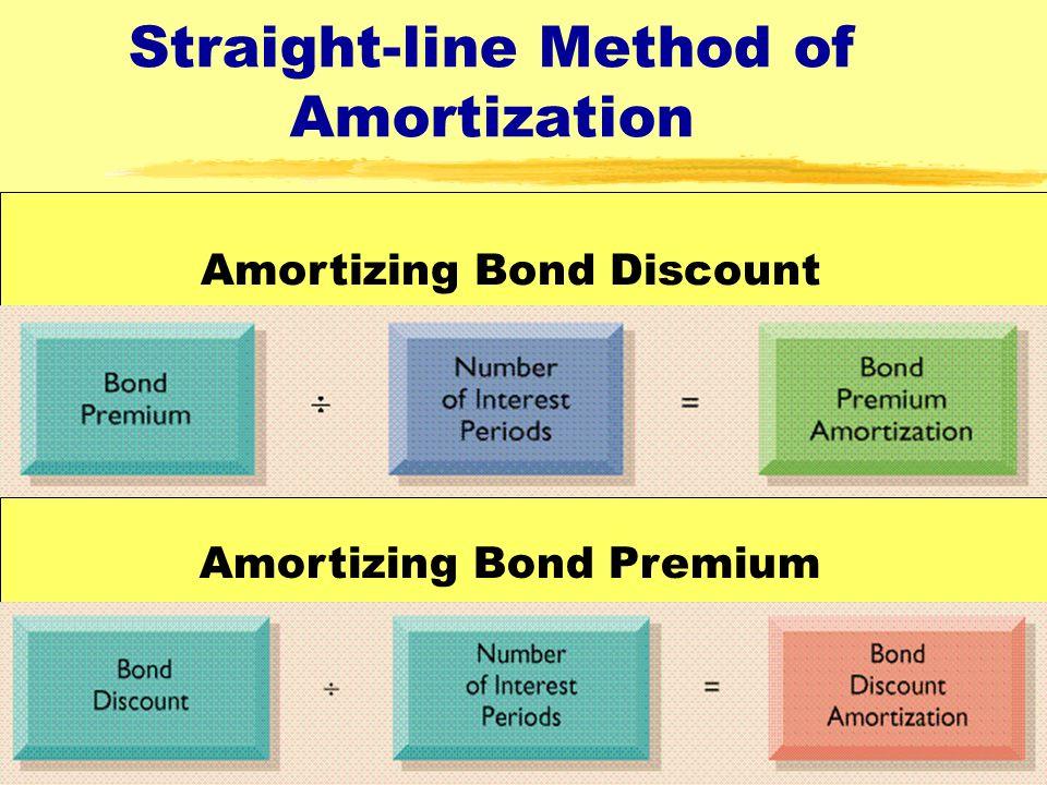 amortizing bond discount