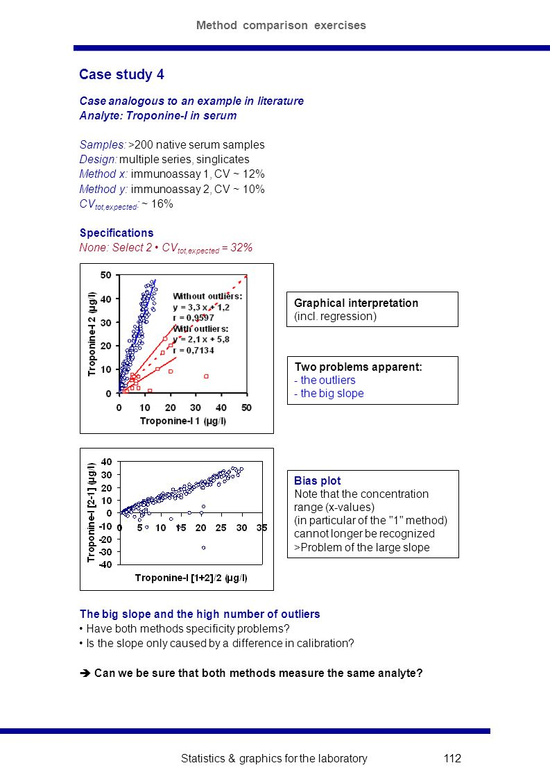 Statistics Graphics For The Laboratory 93 Content Overview
