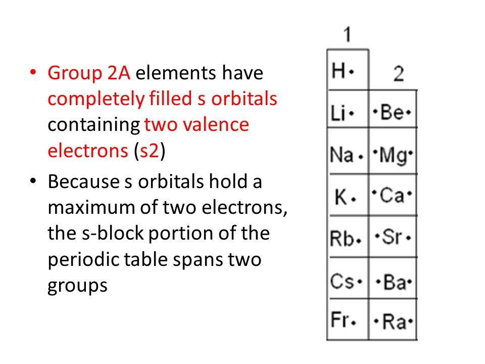 Periodic table h block periodic table periodic table of elements periodic table h block periodic table chapter 6 the periodic table and periodic law urtaz Image collections
