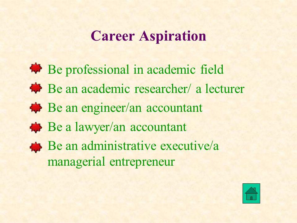 professional aspiration